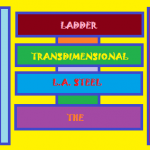 THE L.A. STEEL TRANSDIMENSIONAL LADDER