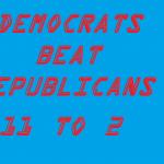 DEMS BEAT REPUBLICANS 11-2